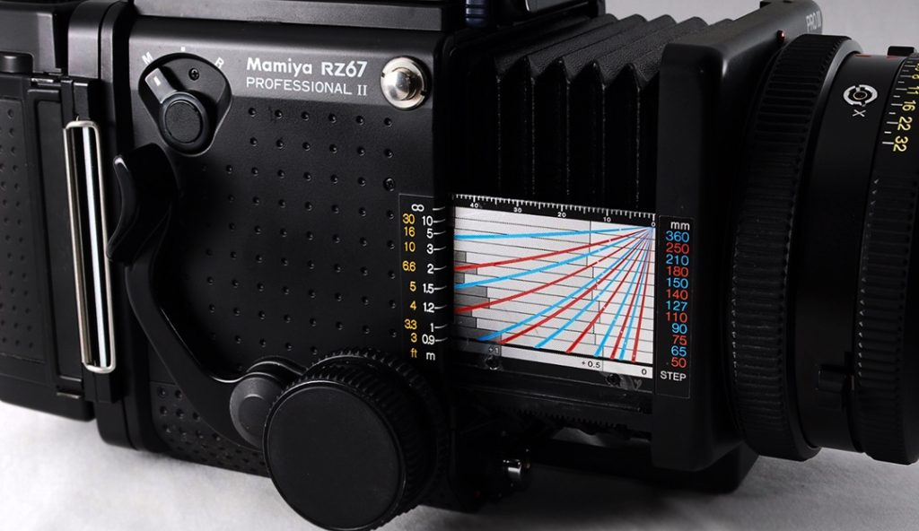 RZ67 Pro and RB67 Mamiya monsters are the perfect